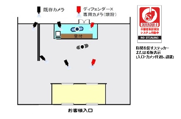 DEFENDER-X病院・介護施設への設置例