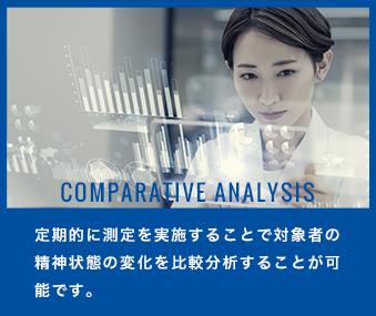 定期的に測定を実施することで対象者の精神状態の変化を比較分析することが可能です。